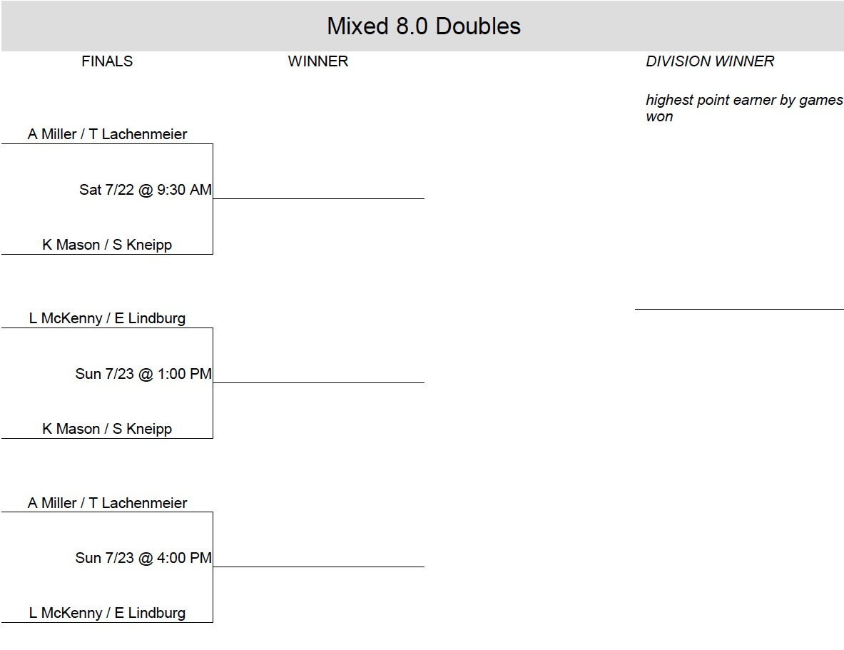 8.0-mixed-doubles